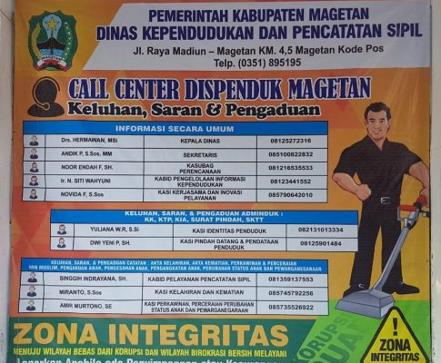 Call Center Dispendukcapil Magetan